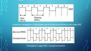 Компьютерные сети и сетевые технологии  8 ЛЕКЦИЯ  АТ 31 31а