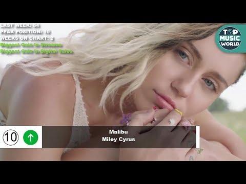 Top 50 Songs Of The Week - June 3, 2017 (Billboard Hot 100)