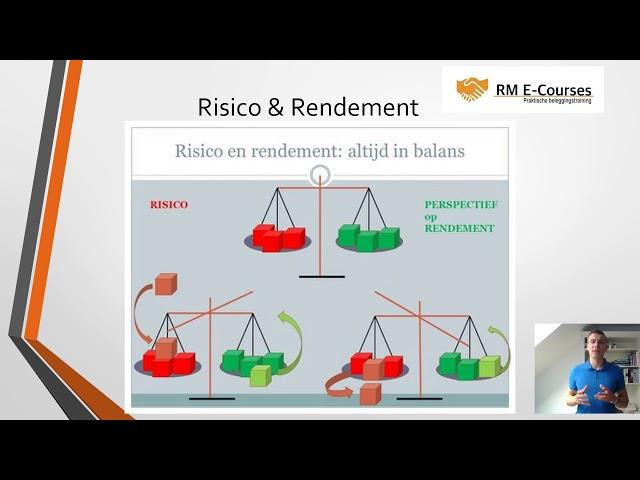 Risico & Rendement
