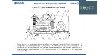 видео Применение компрессоров в строительстве