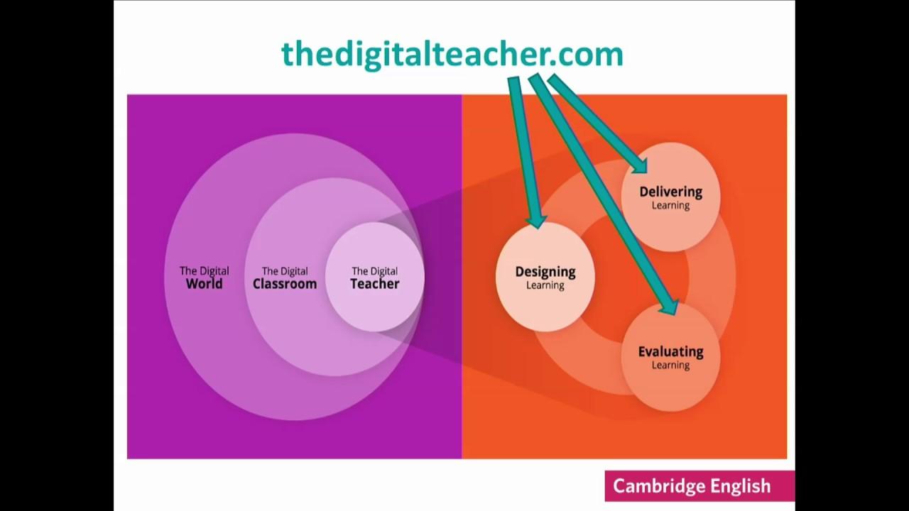 Teach with digital: developing digital skills for language teaching