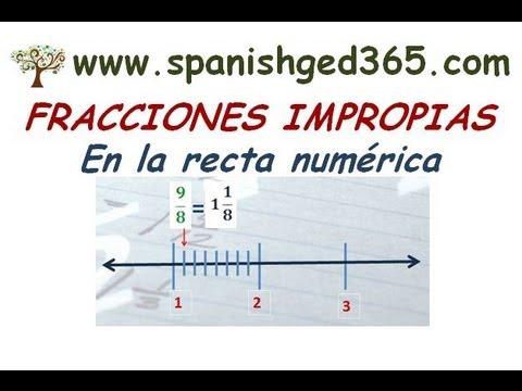 Fracciones impropias en la recta numérica - GED en Español - YouTube