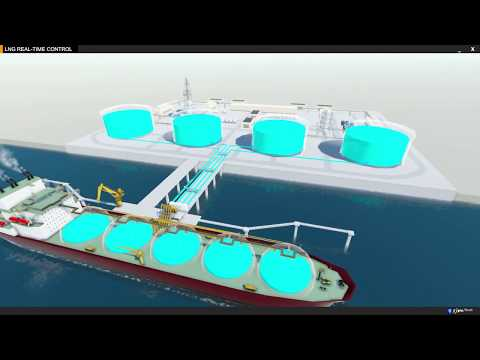 LNG Plant Real-Time Monitoring