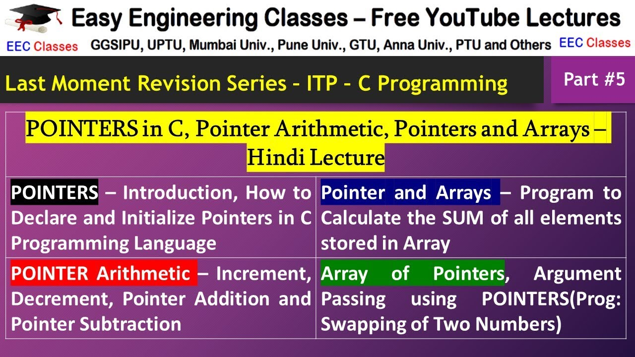 ITP C Programming Lecture #5 - POINTERS in C, Pointer Arithmetic, Pointers  and Arrays – Hindi