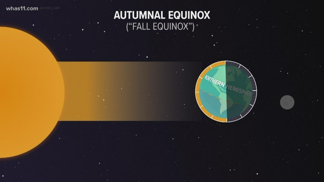 First day of fall: Why the equinox isn't as equal as you might think