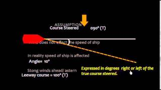 Navigation_  Effect of wind on course to steer_Leeway course