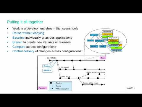 Overview of configuration management