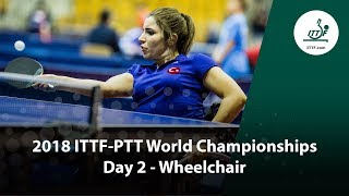 ITTF Para World Championships | Day 2 (Wheelchair)...