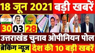 Breaking News | उतराखंड चुनाव 70 सीट ओपीनियन पोल | Aaj ke Mukhya Samachar | Fatafat Khabre