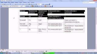 Оптимизация работы учителя химии с MS Word - часть 2