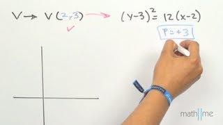 Hallar el vértice de una parábola con ecuación (y-3)^2=12x-24