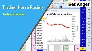 Betfair trading strategies - Trading a breakout - Peter Webb