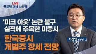 '피크 아웃' 논란 불구 실적에 주목한 미증시. 한국증…