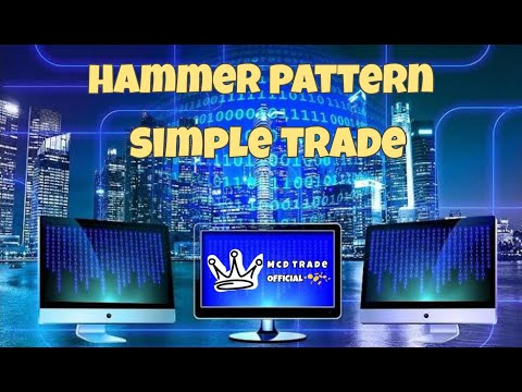 hammer-pattern---mcd-trade-official