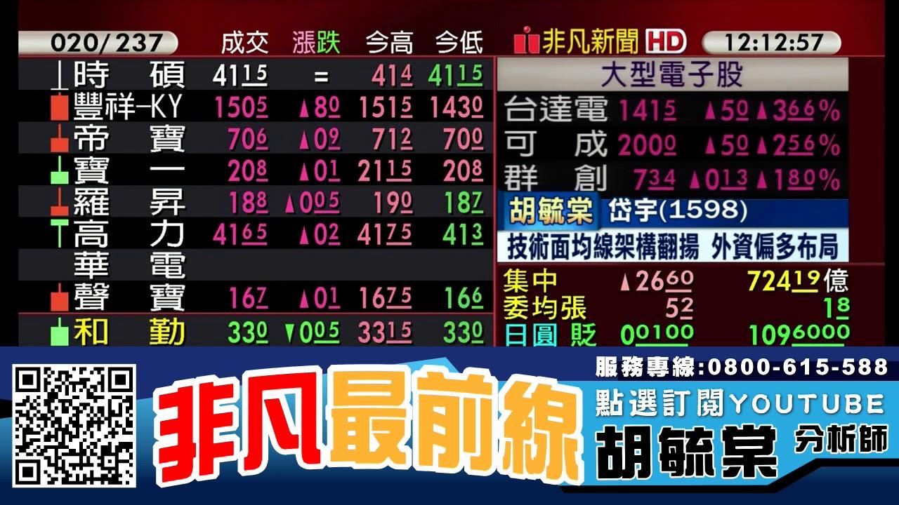 【非凡最前線】臺股下周反彈有望? 20190524 - YouTube