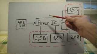 Схема работы контроллера питания (Power IC)(Основное назначение контроллера питания — формирование напряжений вторичной цепи. Нормальное напряжение..., 2012-12-21T01:55:26.000Z)