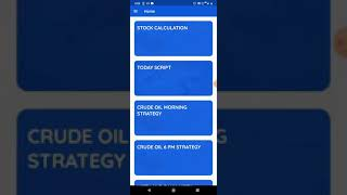 Profit Day Mobile app Performance on 7th Sep l Nifty Bank Nifty Crude oil Target Hit l Daily Profit