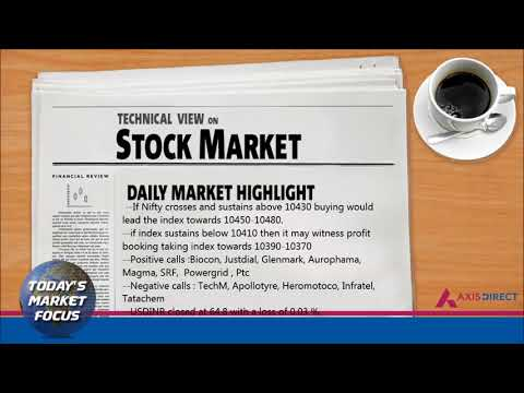 Daily Fundamental, Technical and Derivative View on Stock Market 3rd Nov – AxisDirect