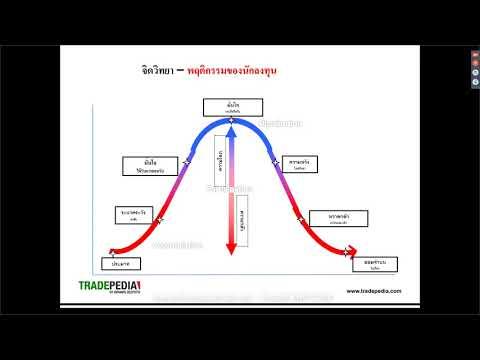 สัมมนาฟอเร็กซ์ออนไลน์-momentum-indicator-และ-oscillators---xm-webinar-17-พฤษภาคม-2561