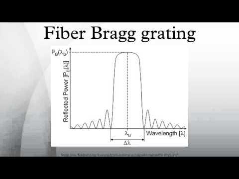 Fiber Bragg grating