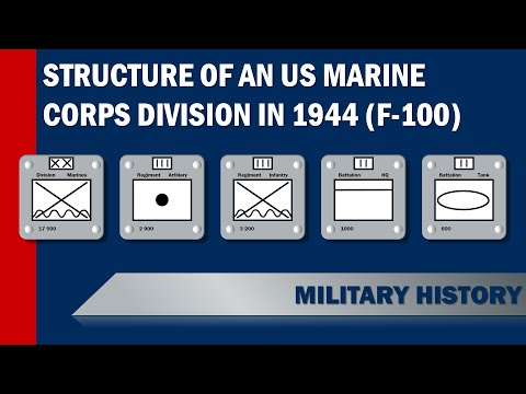 [USMC] Structure United States Marine Corps Division in 1944 (F-100 Series)