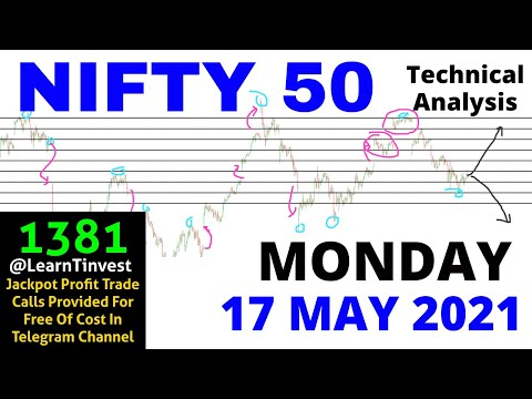 NIFTY 50 MARKET ANALYSIS FOR MONDAY 17TH MAY 2021 CHART U0026 OPTION CHAIN ANALYSIS | GAP UP OR DOWN ?