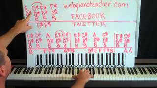Love Will Keep Us Together Piano Lesson part 1