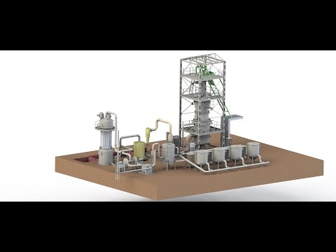 Low Cost Renewable Energy Power Plant - Biomass gasifier