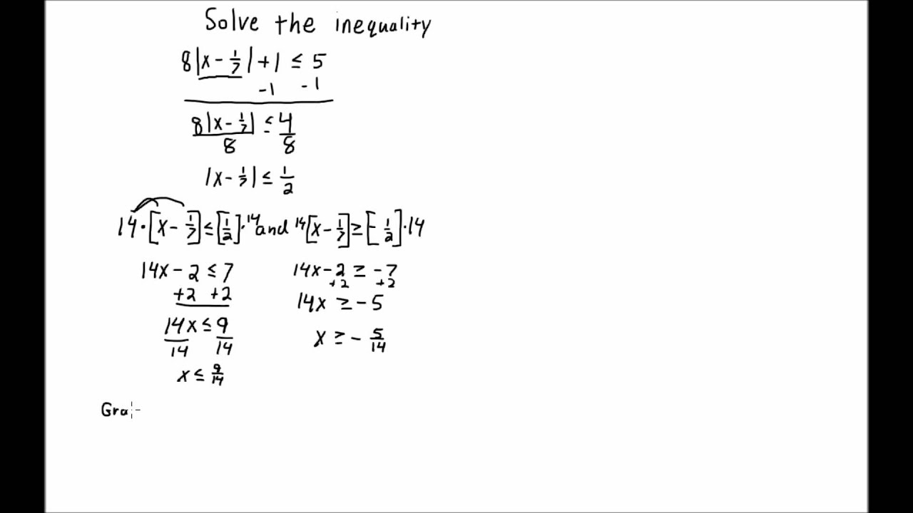 Solving Absolute Value Inequalities 4 - YouTube