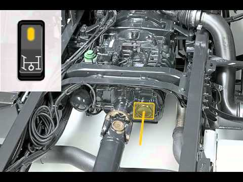Wiring Diagrams For Cars And Truck Nebenabtriebe F 252 R Alle Anwendungsf 228 Lle Youtube