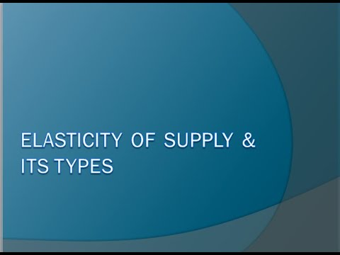 Price Elasticity Of Supply Its Types Youtube