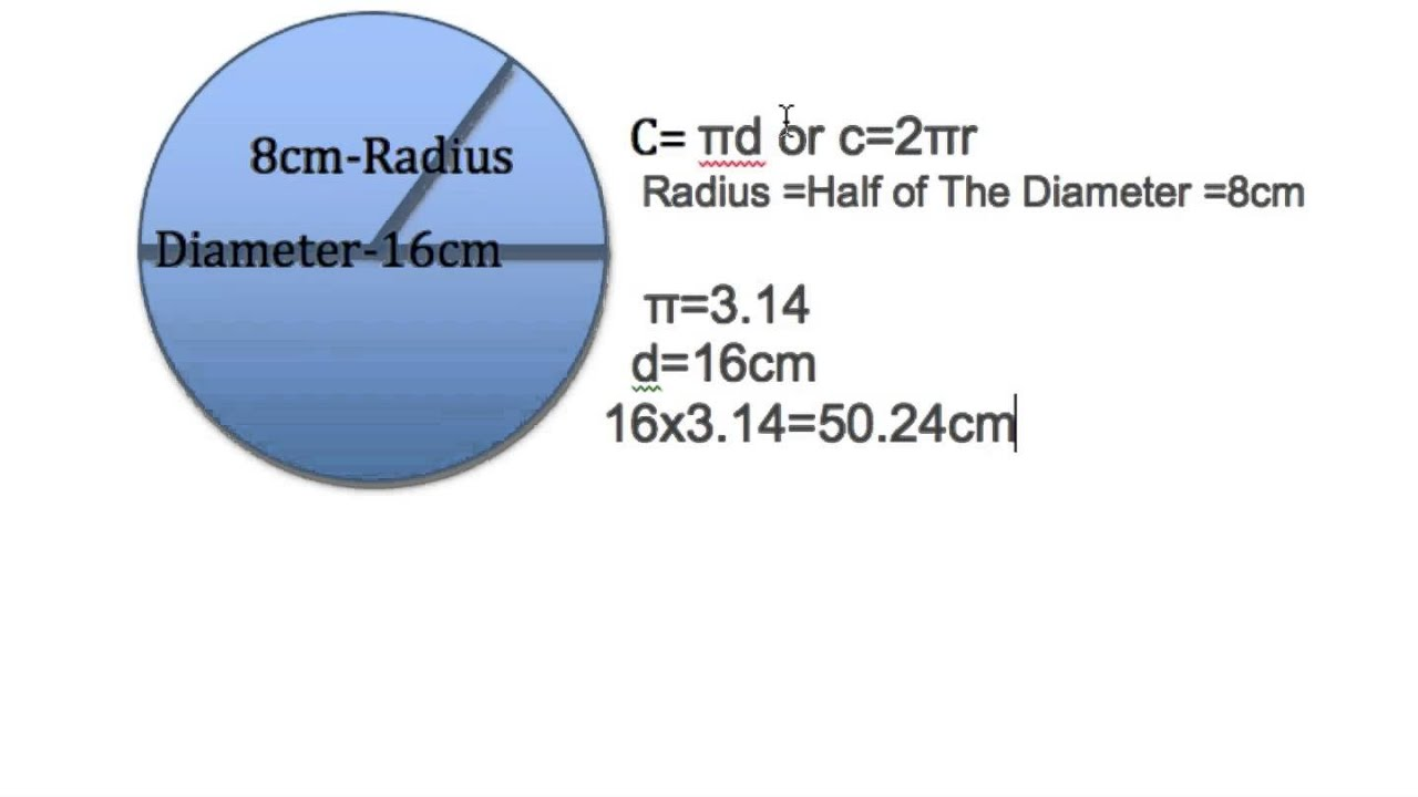 Mathematical : How To Work Out The Diameter Of The Circumference Of A Circle !