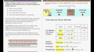 Sharekhan options trading demo