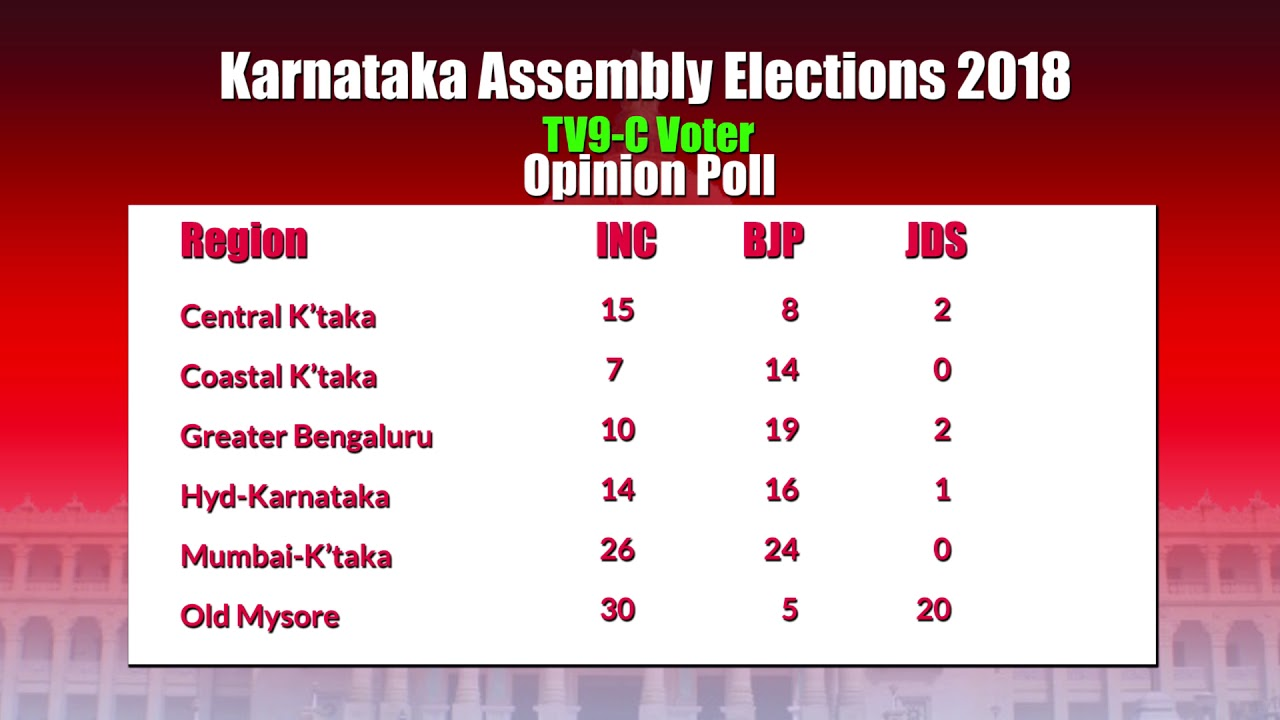 Election Poll Karnataka Assembly Elections 2018 Opinion Poll Survey Latest Opinion Poll