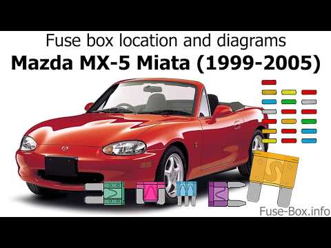 99 mazda miata engine diagram wiring diagram. Black Bedroom Furniture Sets. Home Design Ideas