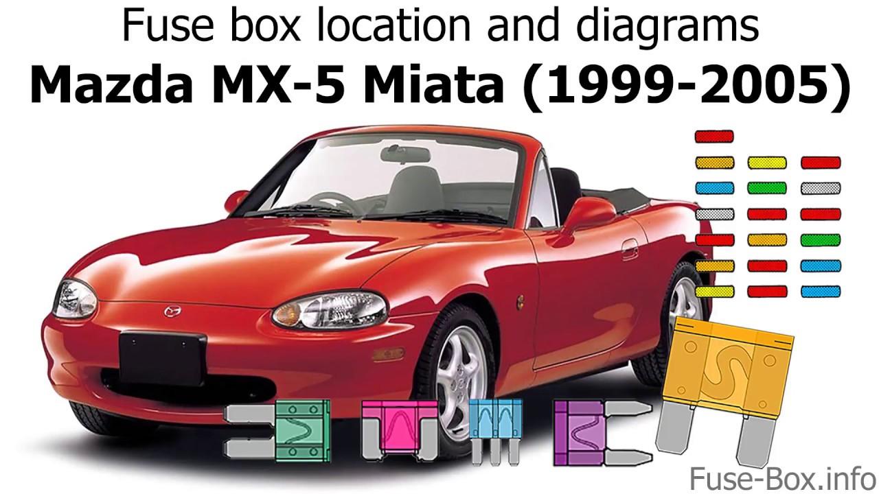 Fuse box location and diagrams: Mazda MX5 Miata (1999