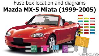 [SCHEMATICS_4FR]  Fuse box location and diagrams: Mazda MX-5 Miata (1999-2005) - YouTube | Mazda Mx 5 Miata Fuse Box Diagram |  | YouTube
