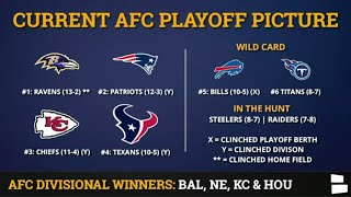 AFC Playoff Picture: AFC Standings & Seeding Scenarios Entering Week 17 of 2019 NFL Season