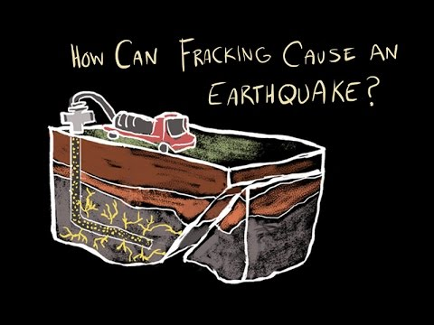 How Can Fracking Cause an Earthquake?
