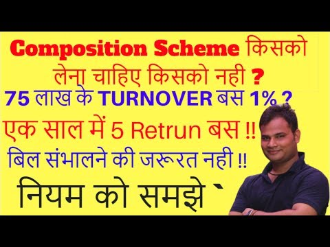 composition scheme under gst explained | Composition scheme for small business in hindi