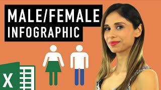creative infographics in excel male female icons
