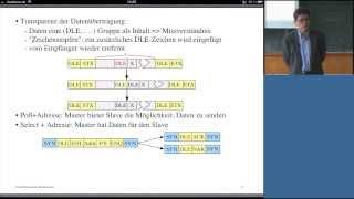 Rechnernetze, Professor Froitzheim, Vorlesung 07, 04.11.2013