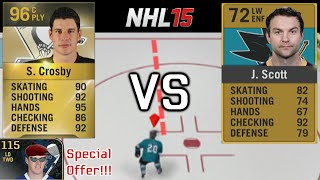 HUT Ratings are ALMOST Meaningless - NHL 15