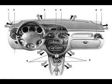 Renault Megan обзор не работает печки. Доска ставить место