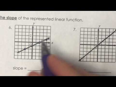 Hw Help Finding Slope Worksheet Youtube