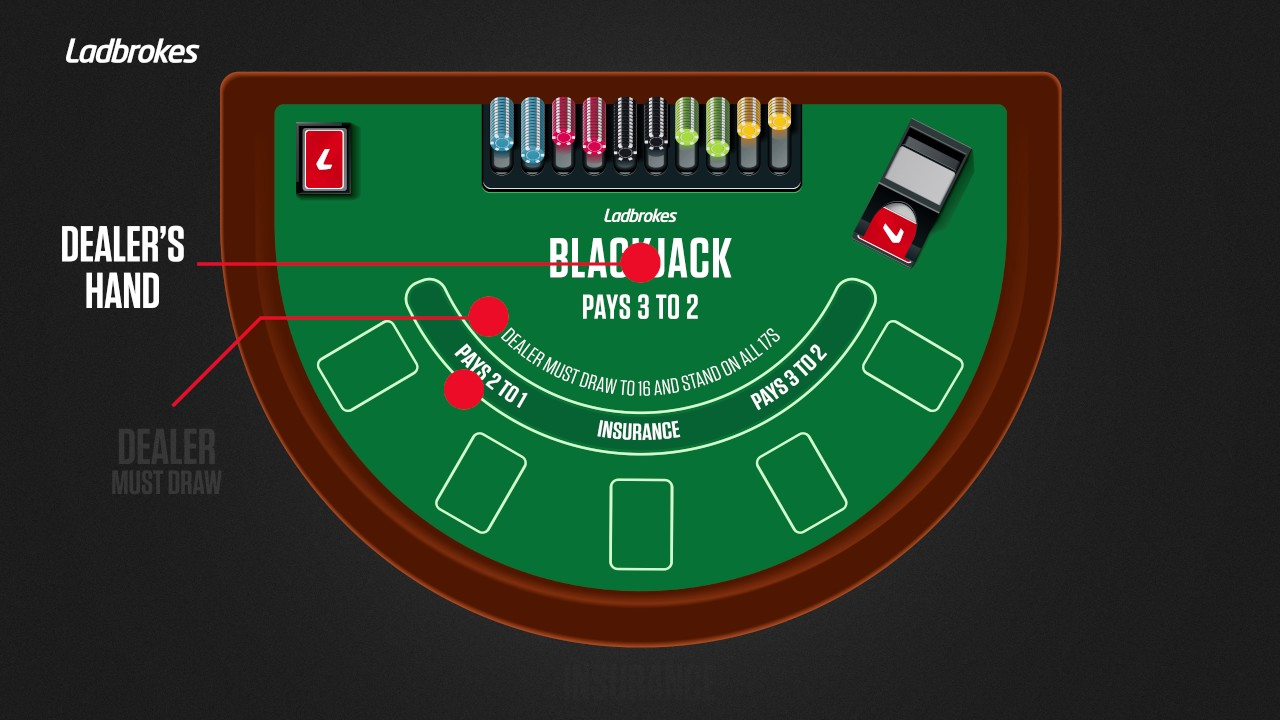 Ladbrokes blackjack