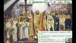 Тема 2. Древняя Русь-1. IX – нач. XI вв.