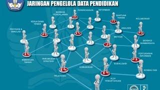 Verval SP Merubah Data Lembaga