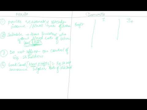 Preference Share Capital |  Class 11 Business Sources of Business Finance