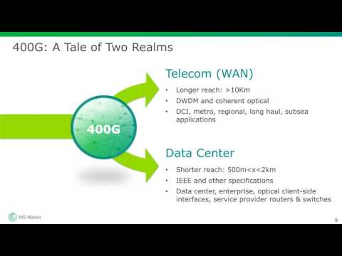 400G & Beyond: Next Steps for Data Center and Optical Networks